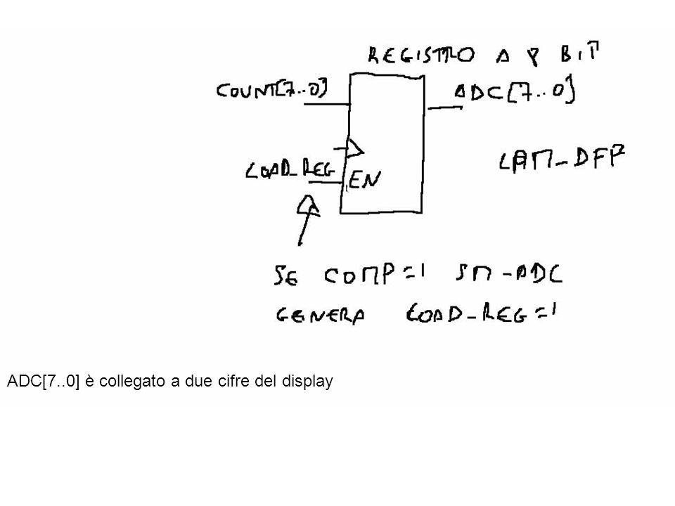 ADC[7..0] è collegato a due cifre del display